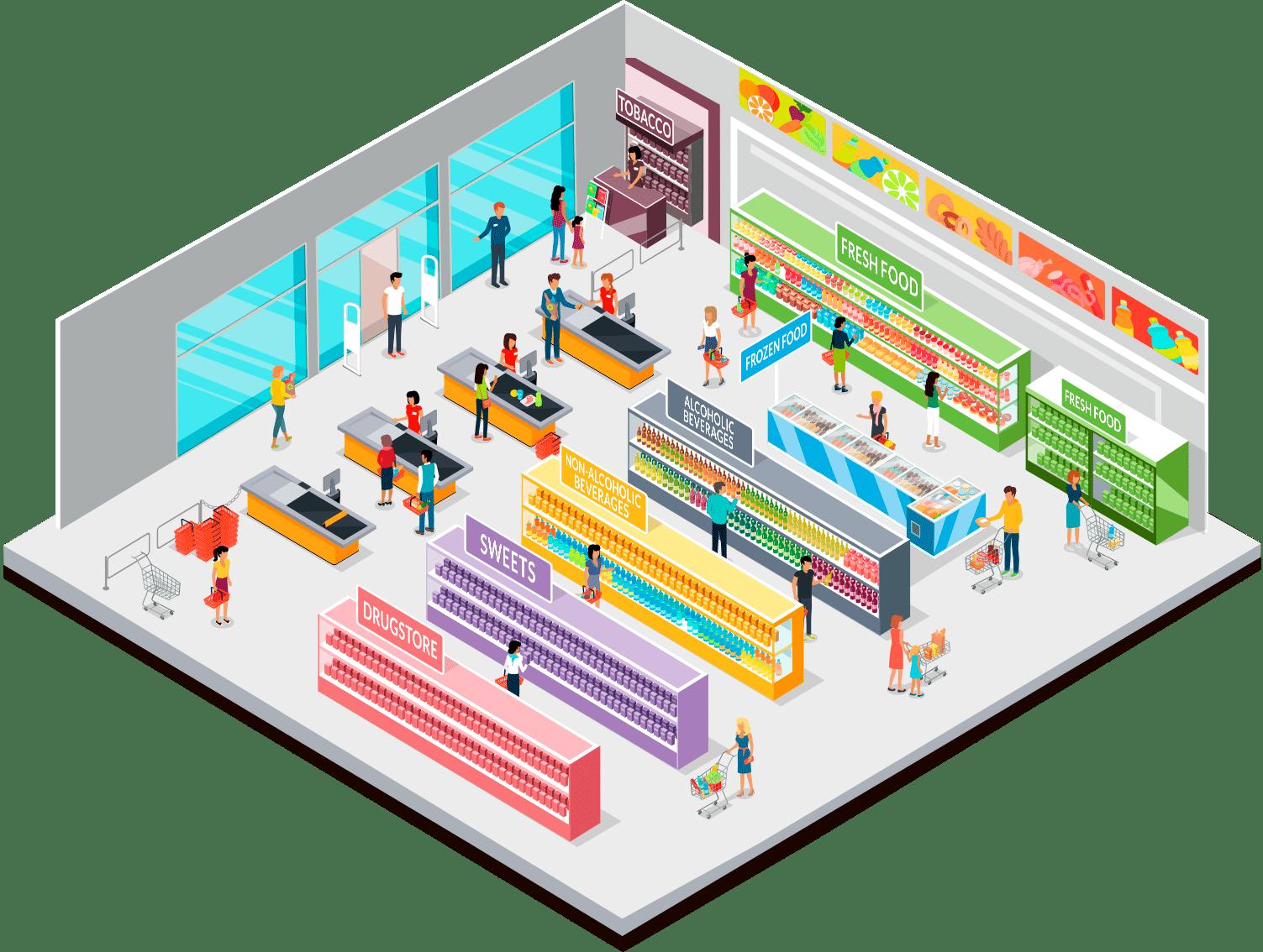 POS Tuning Supermarket